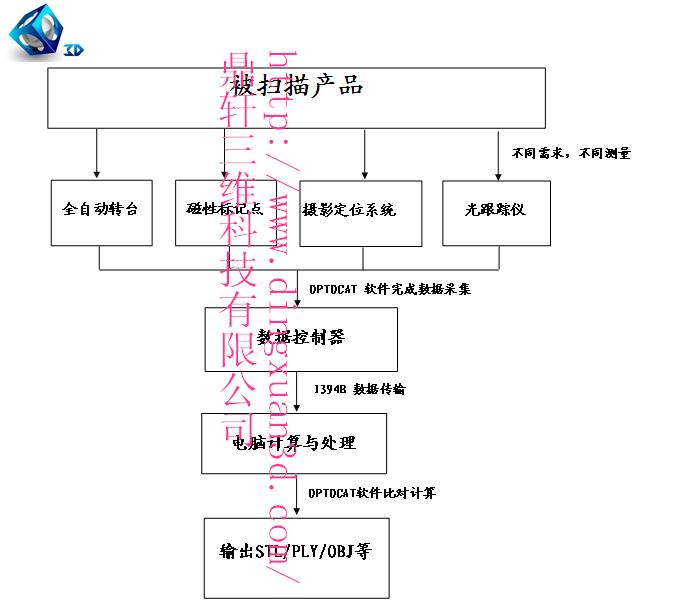 616白光电路图